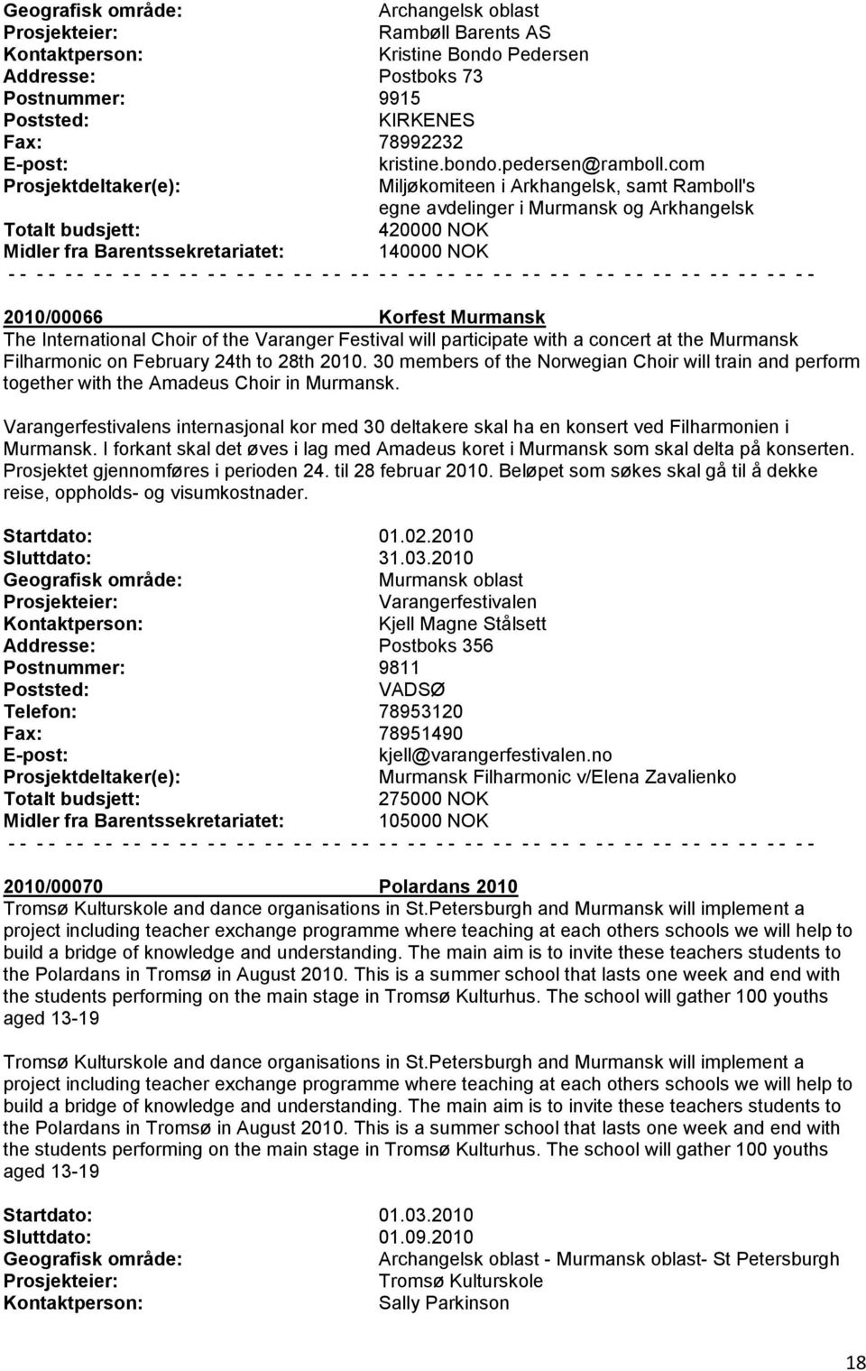 the Varanger Festival will participate with a concert at the Murmansk Filharmonic on February 24th to 28th 2010.