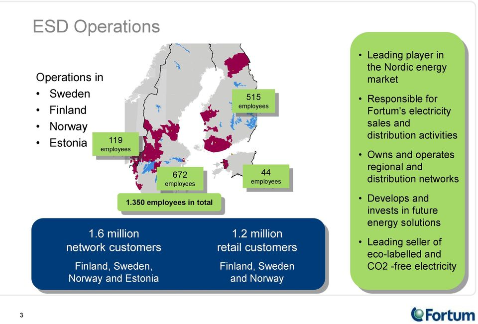 distribution networks 1.6 million network customers Finland, Sweden, Norway and Estonia 1.350 employees in total 1.