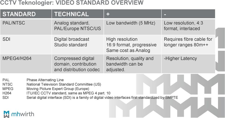 contribution and distribution codec Resolution, quality and bandwidth can be adjusted.
