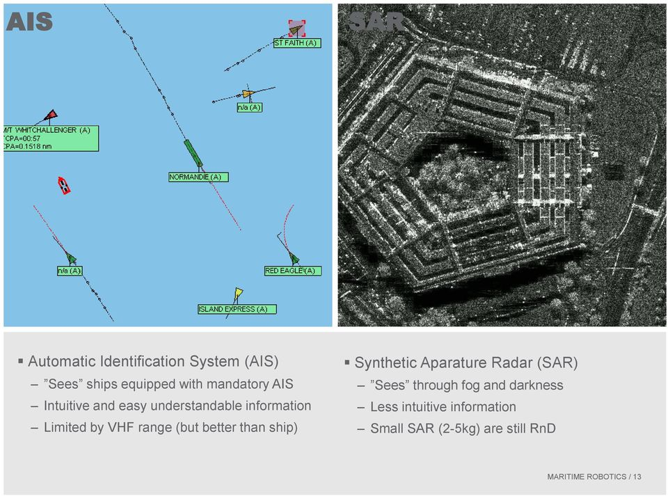 range (but better than ship) Synthetic Aparature Radar (SAR) Sees through fog