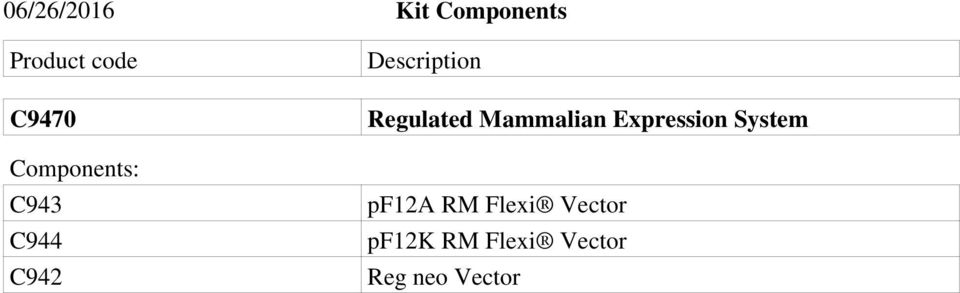 Regulated Mammalian Expression System pf12a