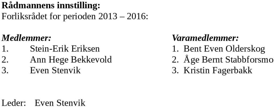Bent Even Olderskog 2. Ann Hege Bekkevold 2.