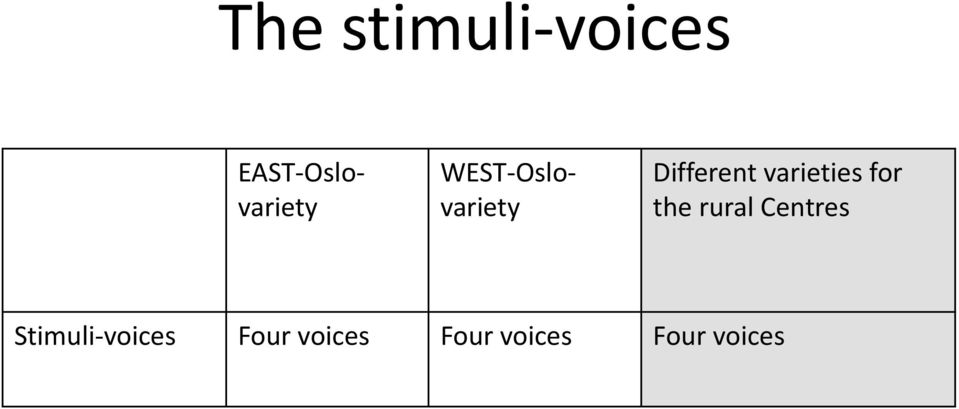 for the rural Centres Stimuli-voices