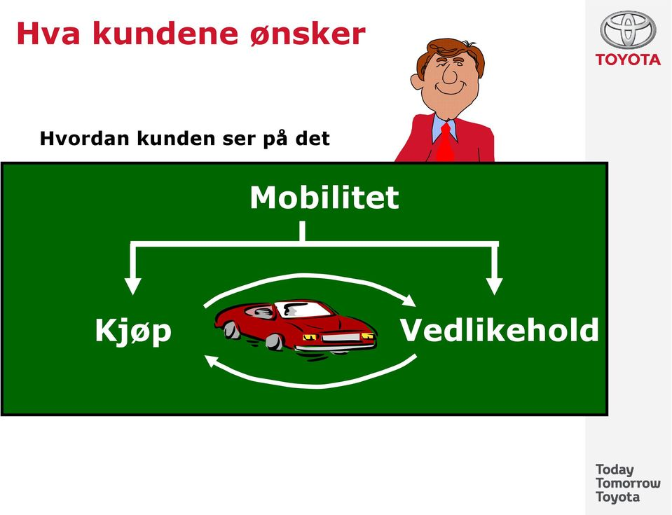det New Used Mobilitet
