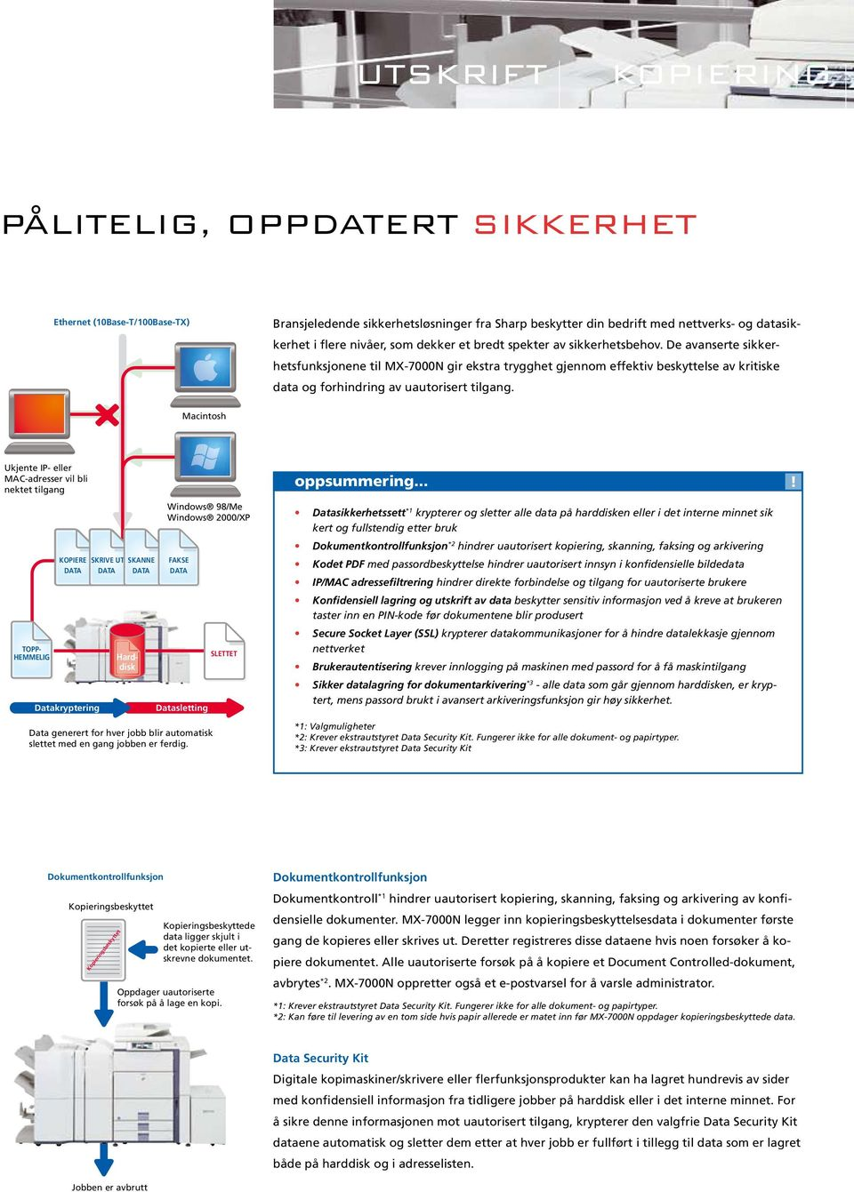 spekter spectrum av sikkerhetsbehov. of security needs.