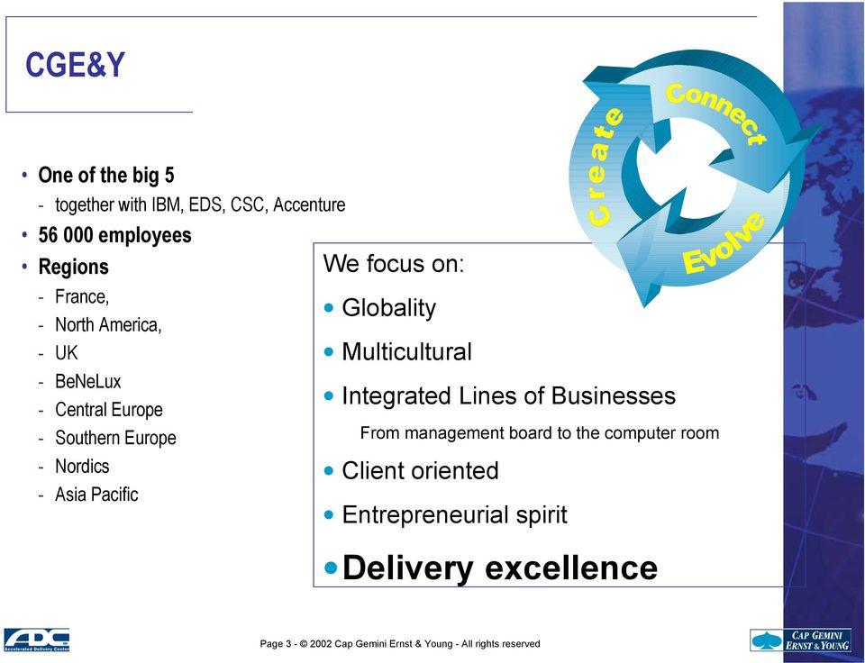 Globality Multicultural Integrated Lines of Businesses From management board to the computer room Client