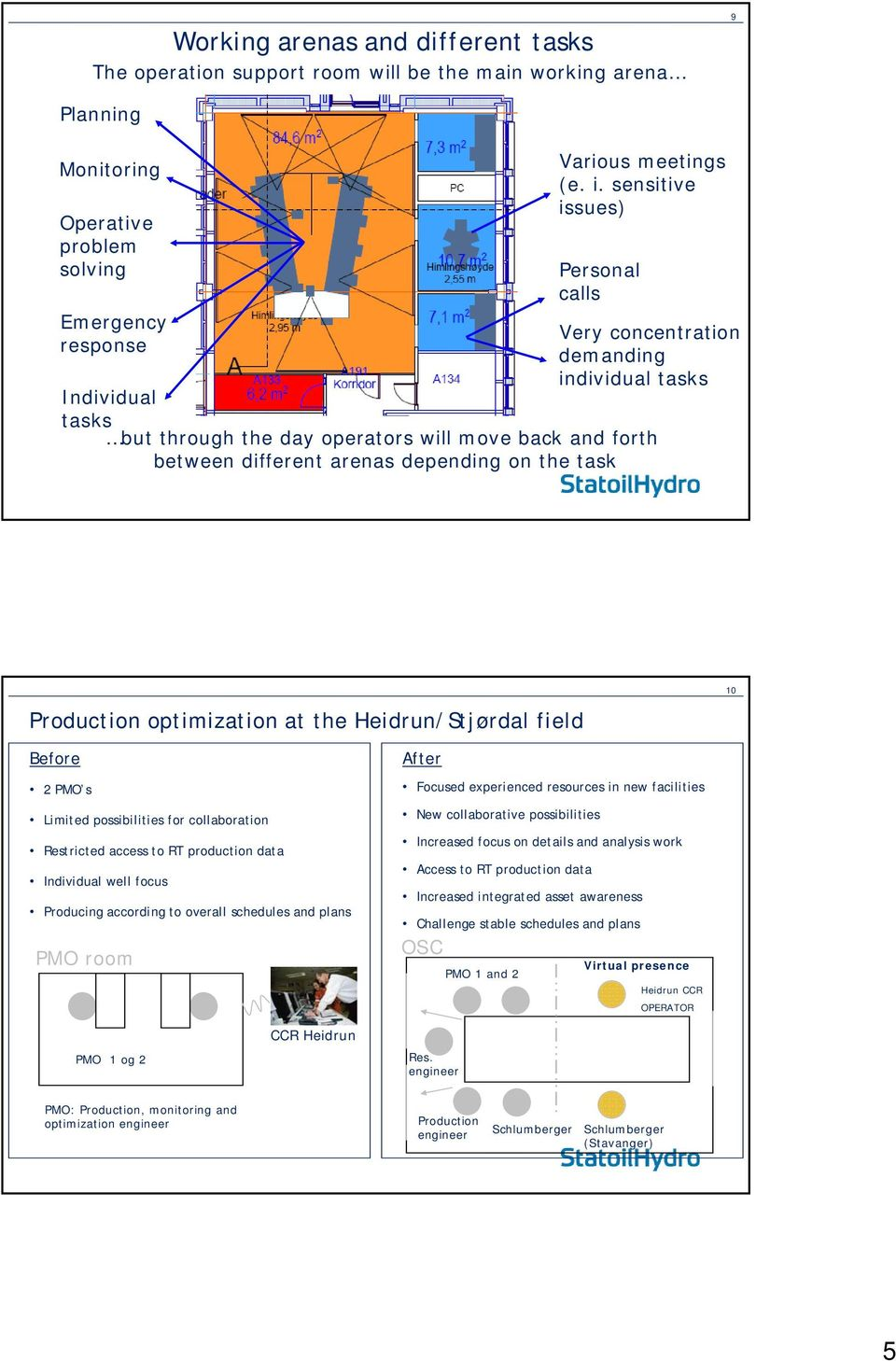 optimization at the Heidrun/Stjørdal field Before 2 PMO s Limited possibilities for collaboration Restricted access to RT production data Individual well focus Producing according to overall