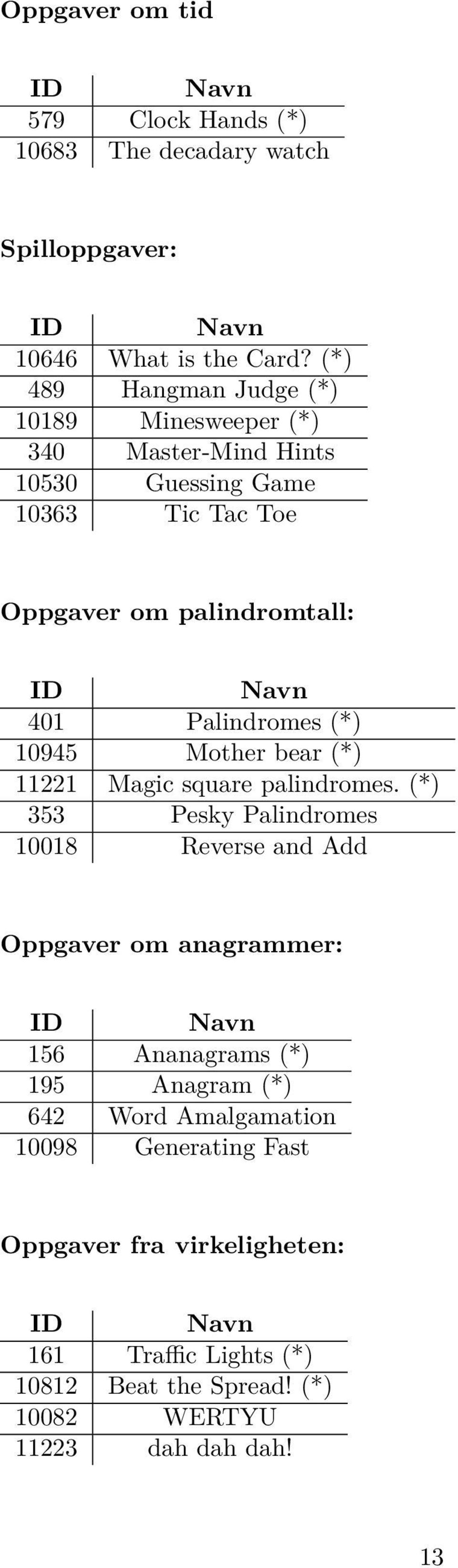 Palindromes (*) 10945 Mother bear (*) 11221 Magic square palindromes.