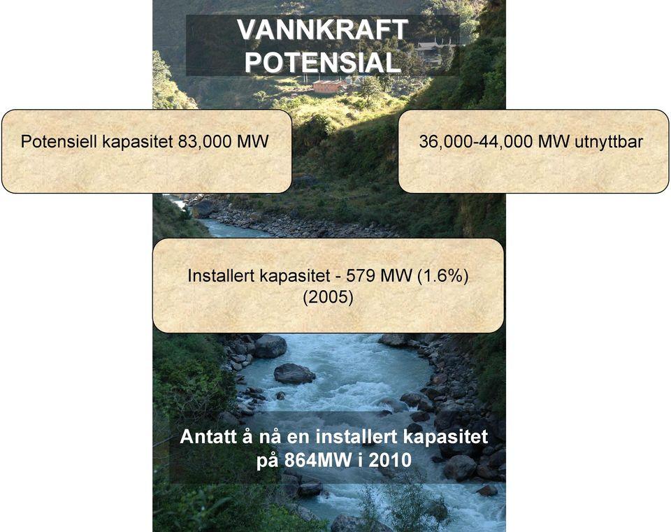 Installert kapasitet - 579 MW (1.