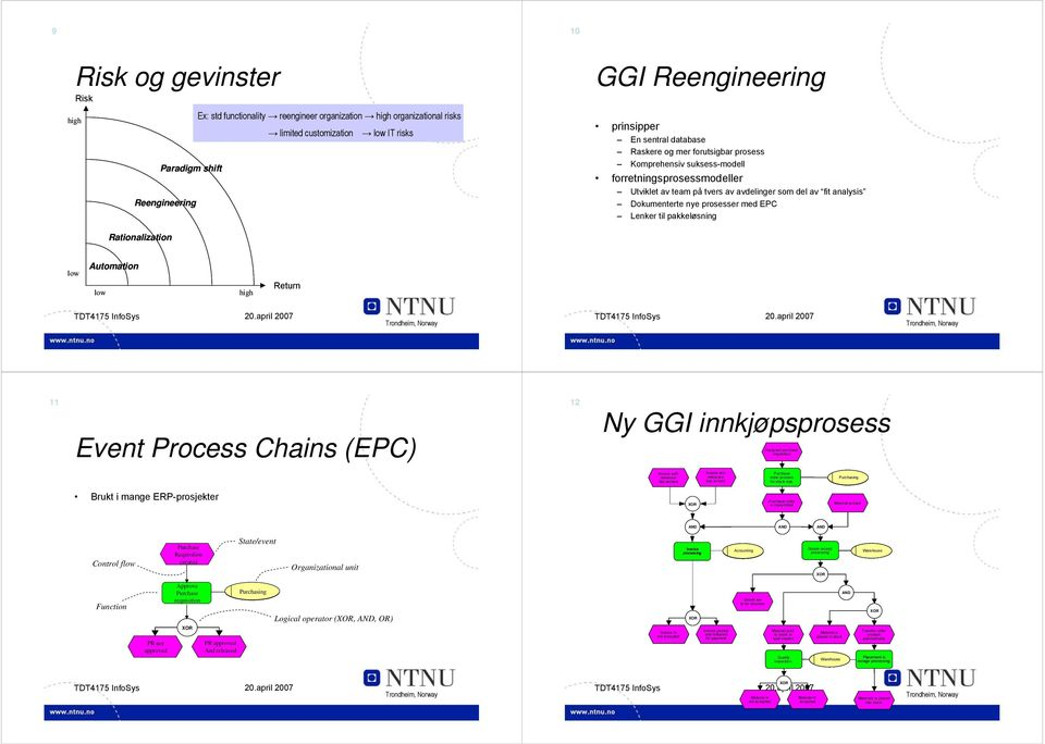 prosesser med EPC Lenker til pakkeløsning Rationalization low Automation low high Return 11 Event Process Chains (EPC) 12 Ny GGI innkjøpsprosess Assigned purchase requisition Invoice with reference