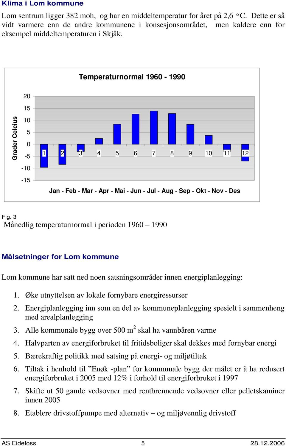 Temperaturnormal 196-199 2 15 Grader Celcius 1 5-5 -1-15 1 2 3 4 5 6 7 8 9 1 11 12 Jan - Feb - Mar - Apr - Mai - Jun - Jul - Aug - Sep - Okt - Nov - Des Fig.