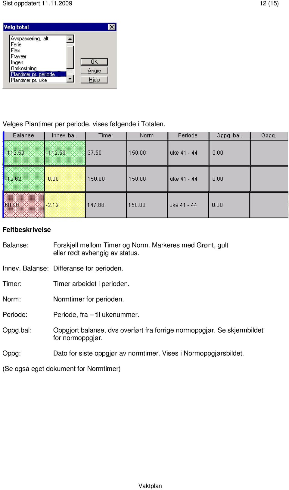 Balanse: Differanse for perioden. Timer: Norm: Periode: Oppg.bal: Oppg: Timer arbeidet i perioden. Normtimer for perioden.