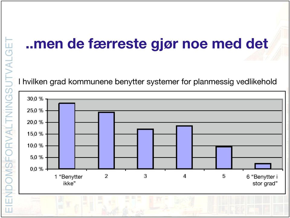 systemer for planmessig vedlikehold