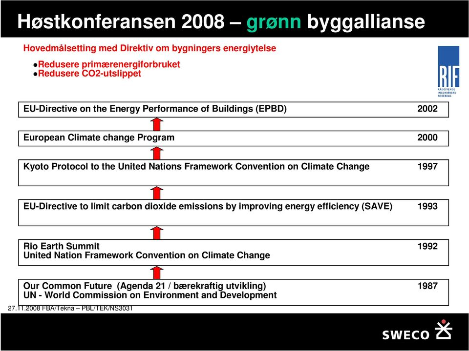 Convention on Climate Change 1997 EU-Directive to limit carbon dioxide emissions by improving energy efficiency (SAVE) 1993 Rio Earth Summit United