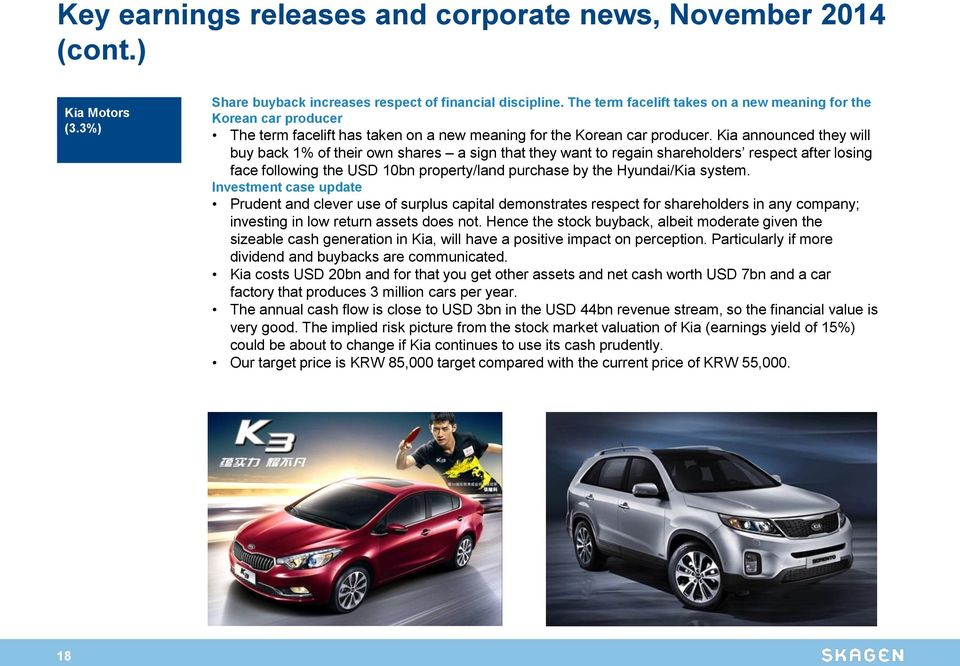Kia announced they will buy back 1% of their own shares a sign that they want to regain shareholders respect after losing face following the USD 10bn property/land purchase by the Hyundai/Kia system.