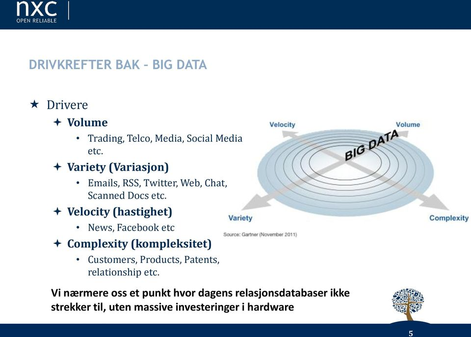 Velocity (hastighet) News, Facebook etc Complexity (kompleksitet) Customers, Products,