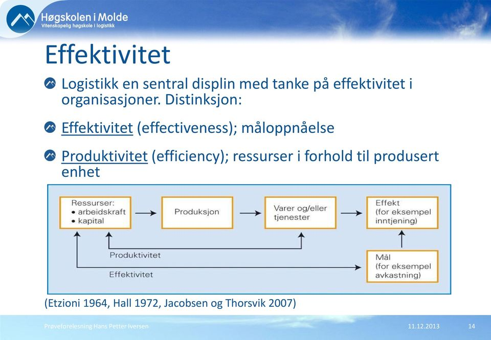 Distinksjon: Effektivitet (effectiveness); måloppnåelse Produktivitet
