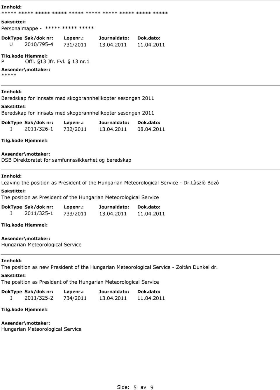Làszlò Bozò The position as resident of the Hungarian Meteorological Service 2011/325-1 733/2011 Hungarian Meteorological Service The position as new resident of