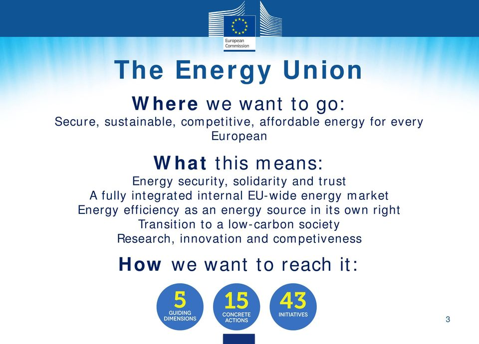 internal EU-wide energy market Energy efficiency as an energy source in its own right