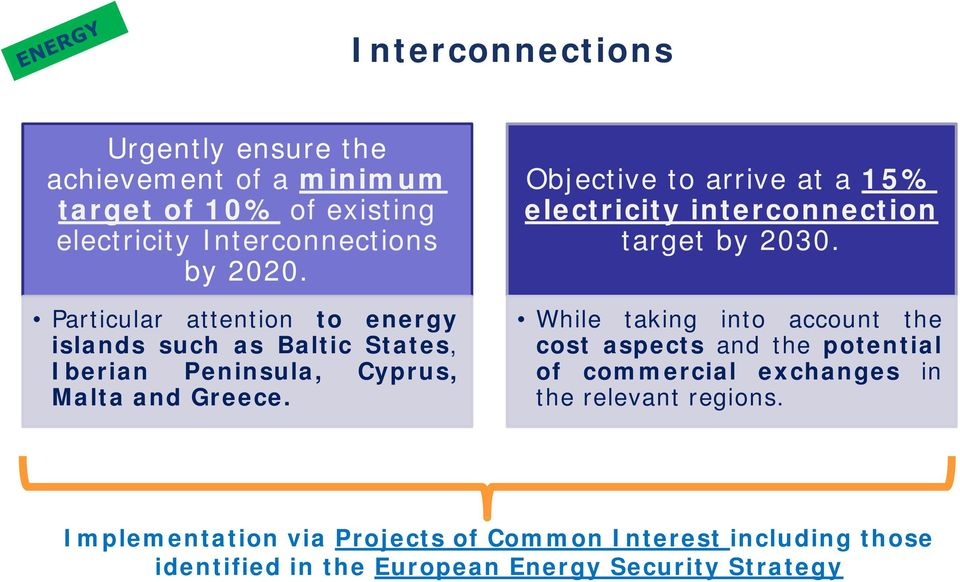Objective to arrive at a 15% electricity interconnection target by 2030.