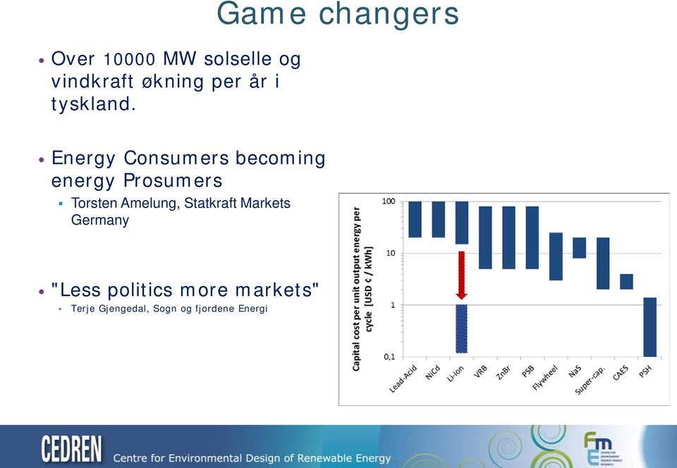 Game changers Energy Consumers becoming energy Prosumers