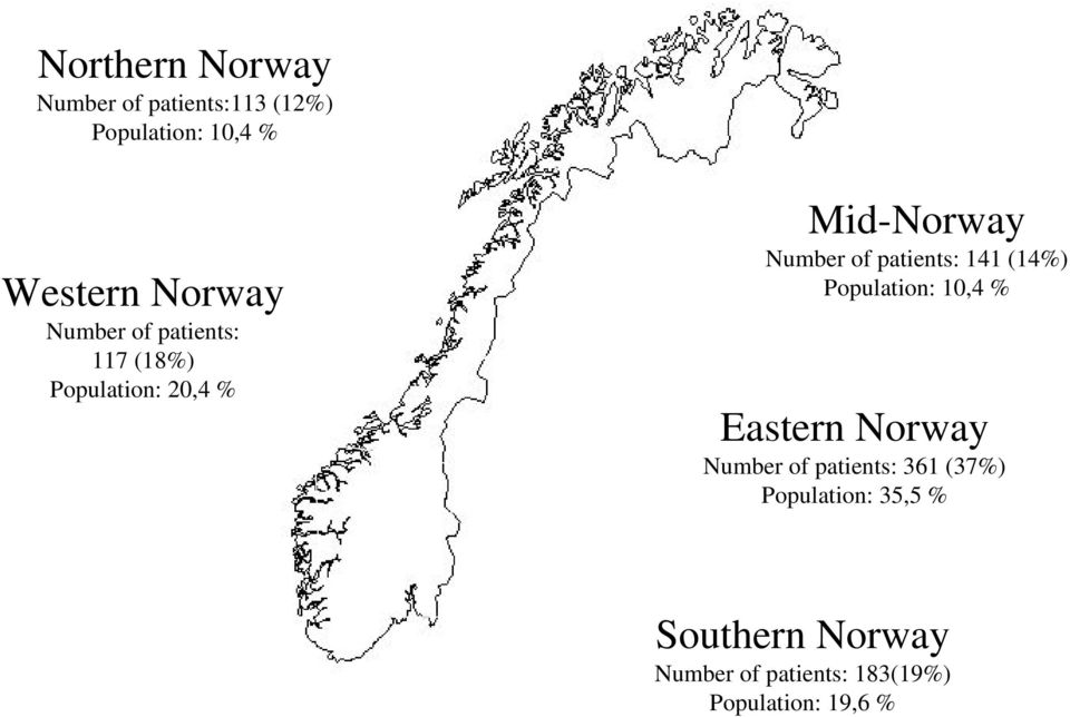 patients: 141 (14%) Population: 10,4 % Eastern Norway Number of patients: 361