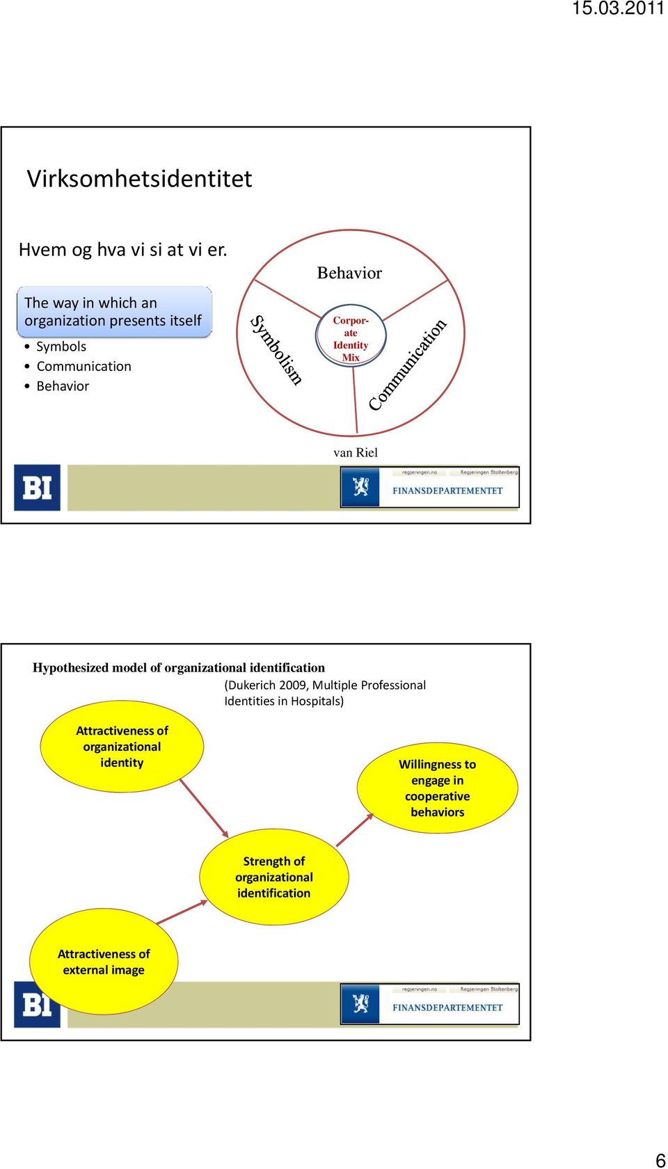 van Riel Hypothesized model of organizational identification (Dukerich 2009, Multiple Professional Identities in