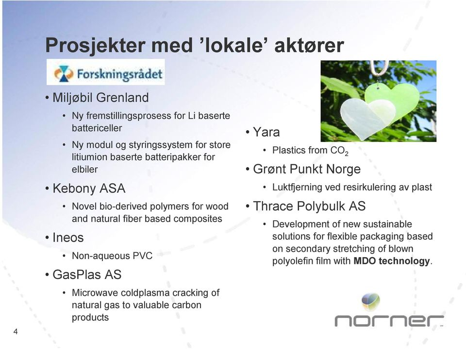 Yara Plastics from CO 2 Grønt Punkt Norge Luktfjerning ved resirkulering av plast Thrace Polybulk AS Development of new sustainable solutions for