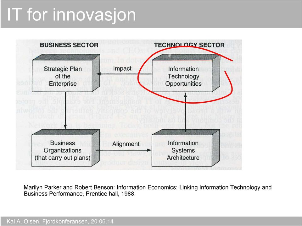 Linking Information Technology and