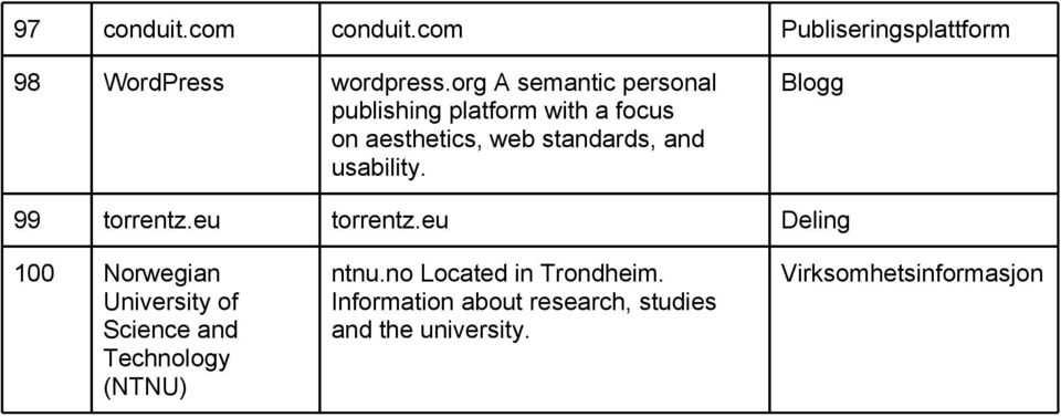 standards, and usability. 99 torrentz.eu torrentz.