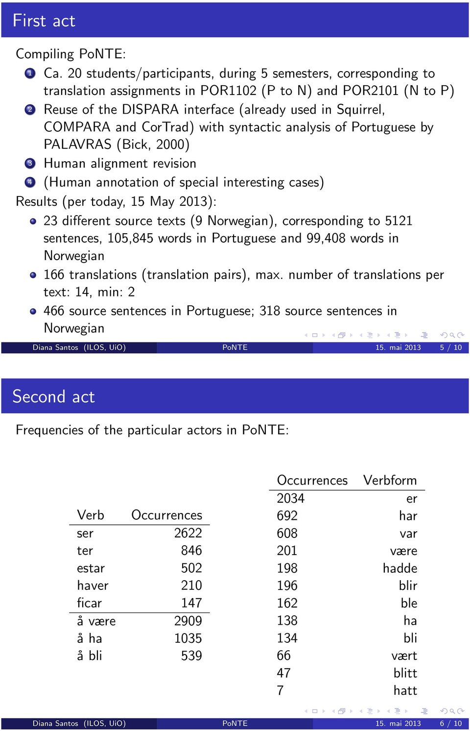 CorTrad) with syntactic analysis of Portuguese by PALAVRAS (Bick, 2000) 3 Human alignment revision 4 (Human annotation of special interesting cases) Results (per today, 15 May 2013): 23 different