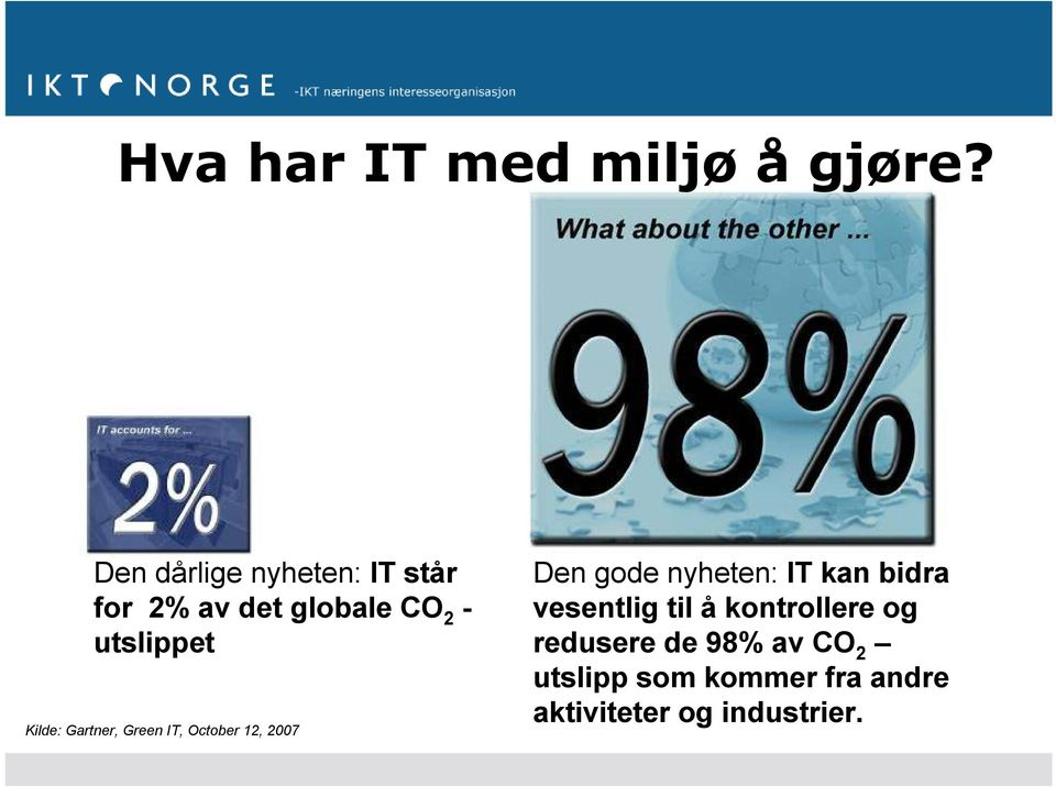 Kilde: Gartner, Green IT, October 12, 2007 Den gode nyheten: IT kan