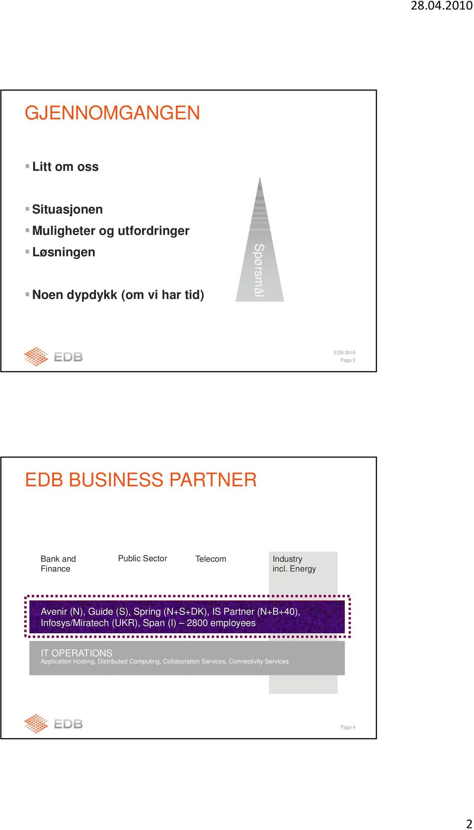 Energy CONSULTING Avenir (N), Guide GROUP (S), Spring (N+S+DK), IS Partner (N+B+40), Business & IS/IT Consulting, Business