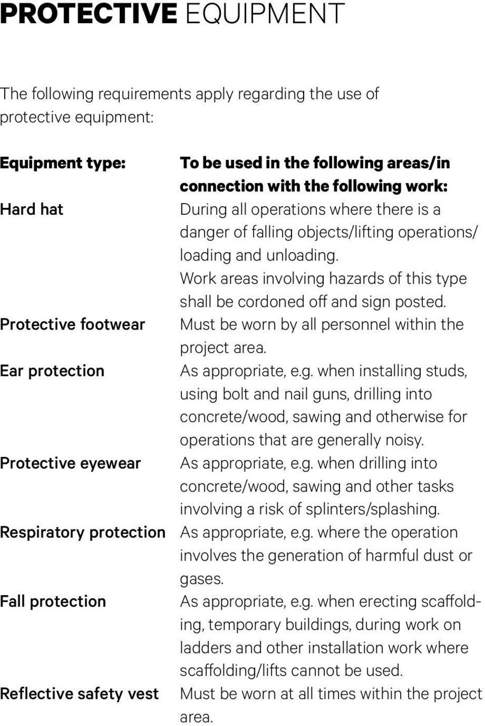 Protective footwear Must be worn by all personnel within the project area. Ear protection As appropriate, e.g.