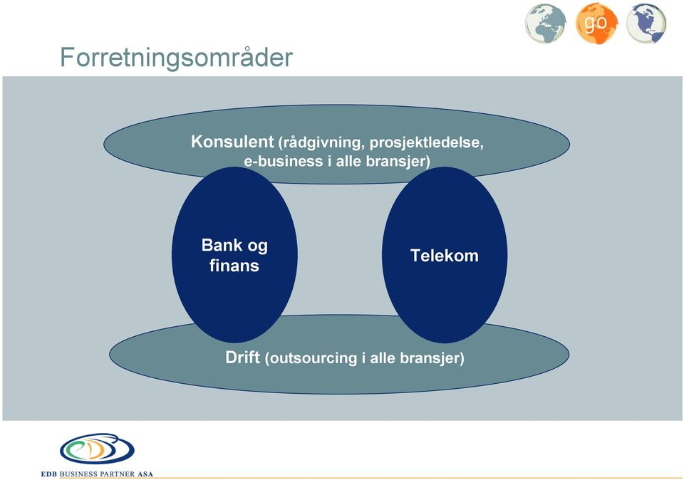 e-business i alle bransjer) Bank og