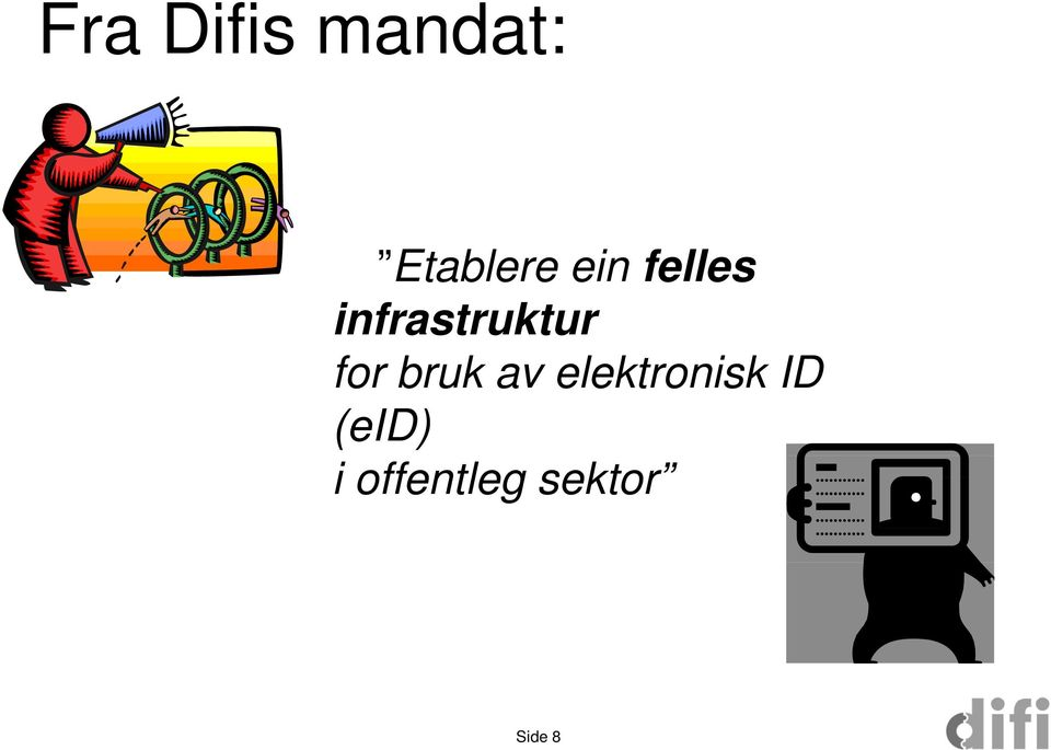 for bruk av elektronisk ID