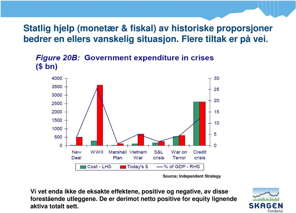 Source; Independent Strategy Vi vet enda ikke de eksakte effektene, positive
