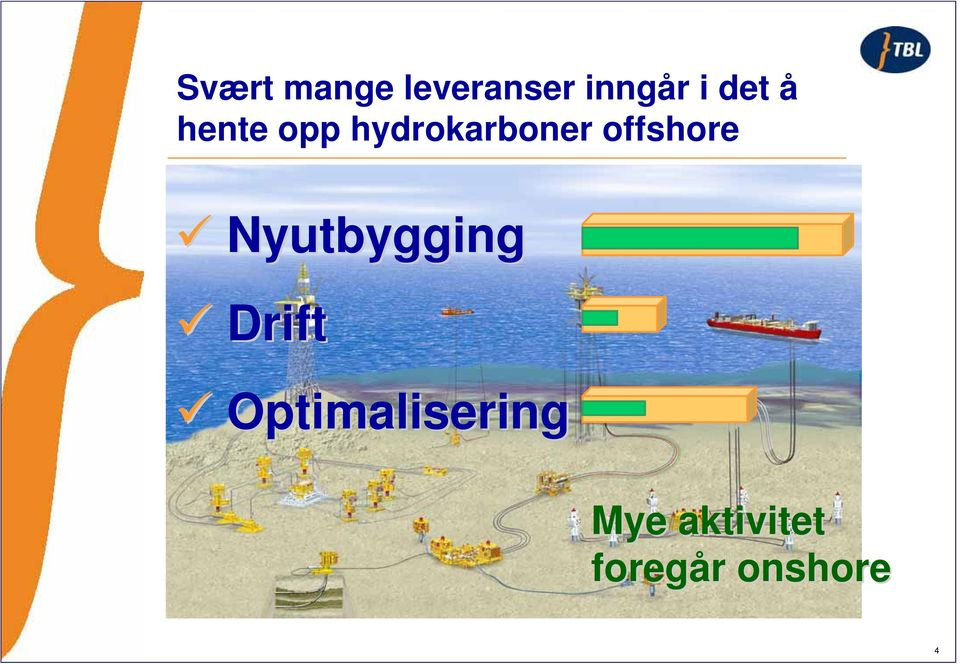 offshore Nyutbygging Drift