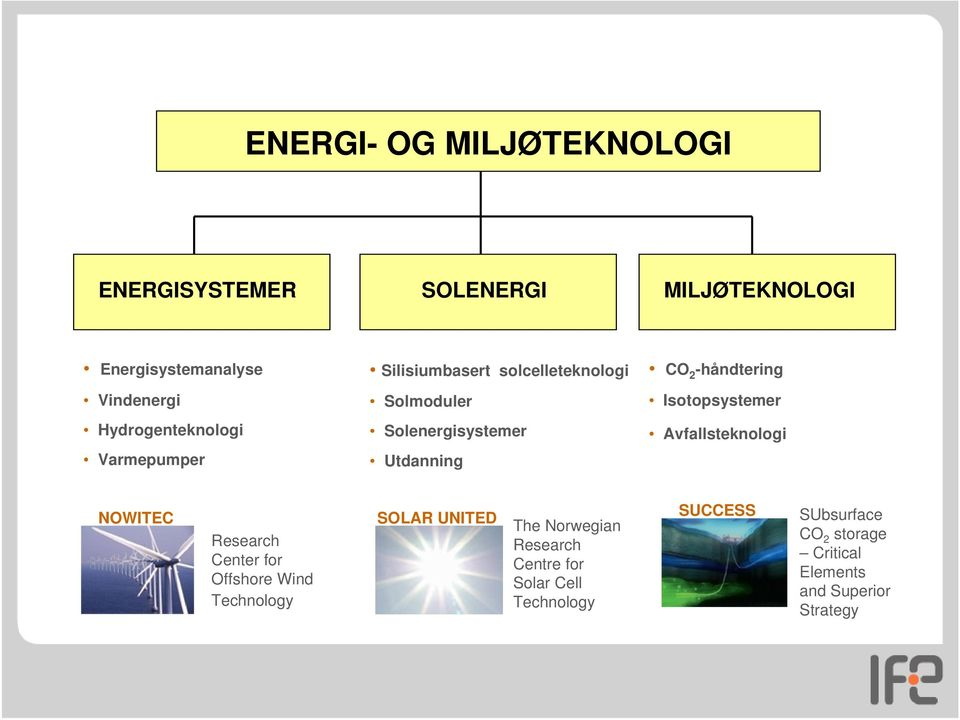 -håndtering Isotopsystemer Avfallsteknologi NOWITEC Research Center for Offshore Wind Technology SOLAR UNITED