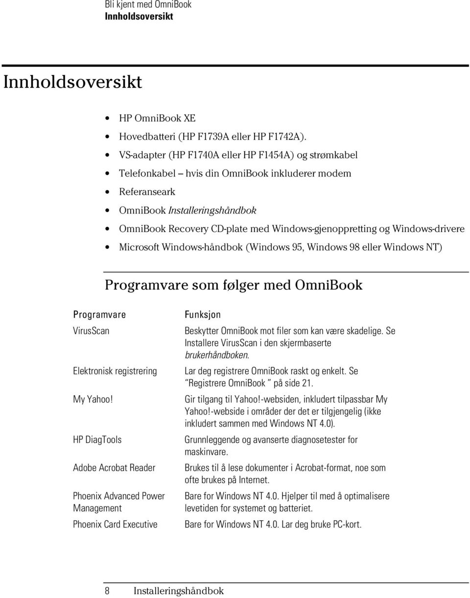 og Windows-drivere Microsoft Windows-håndbok (Windows 95, Windows 98 eller Windows NT) Programvare som følger med OmniBook 4VSKVEQZEVI VirusScan Elektronisk registrering My Yahoo!