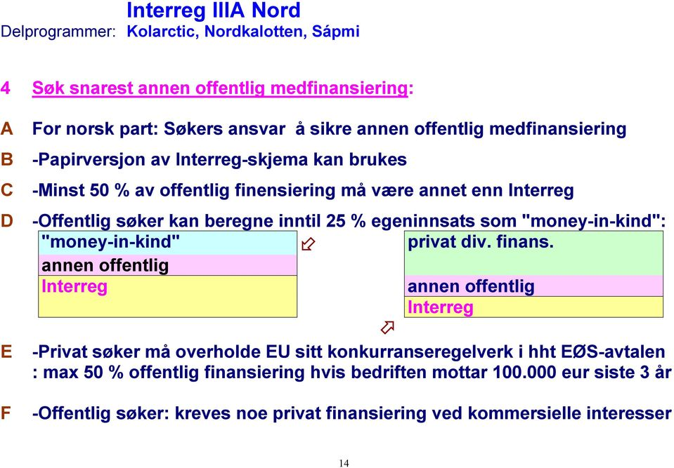 "egeninnsats som ""money-in-kind"": ""money-in-kind"" privat div. finans."