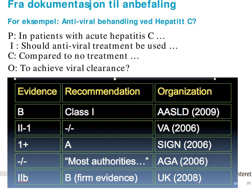 P: In patients with acute hepatitis C I : Should