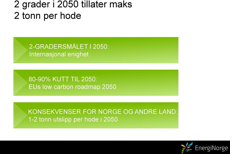 KUTT TIL 2050: EUs low carbon roadmap 2050