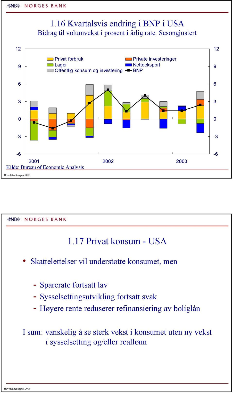 Economic Analysis - Hovedstyret august.