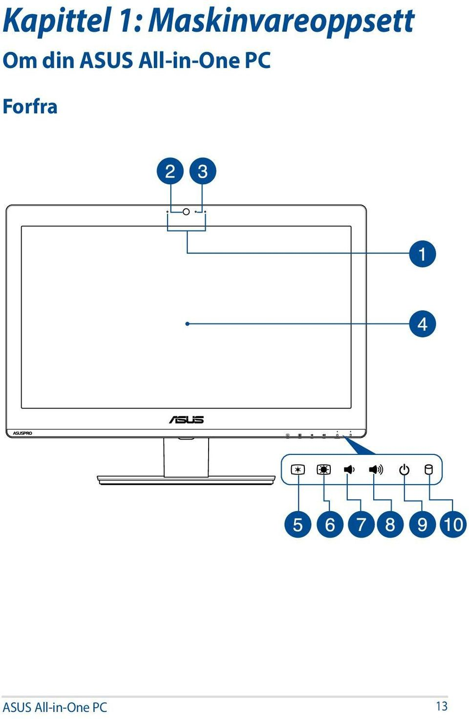 din ASUS All-in-One