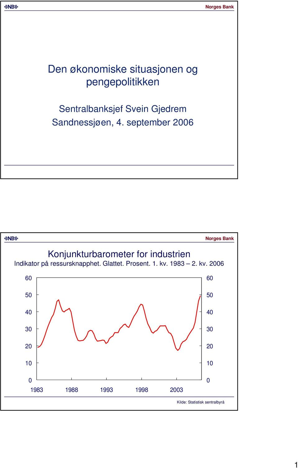september Konjunkturbarometer for industrien Indikator på