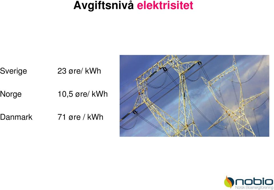 23 øre/ kwh Norge