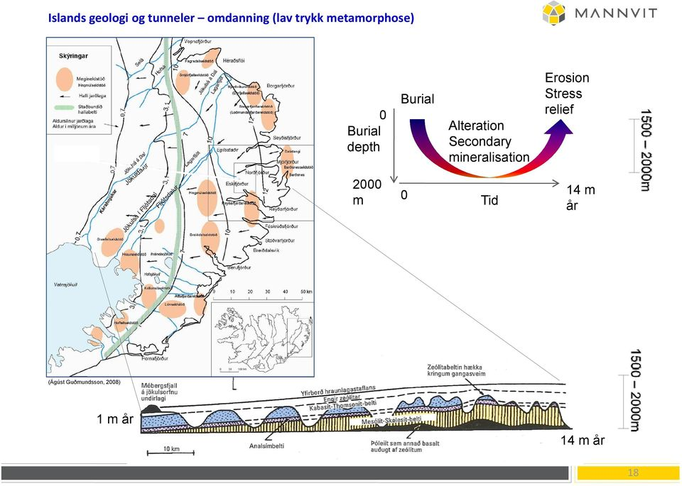 Secondary mineralisation Erosion Stress relief 2000