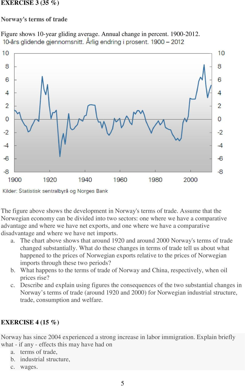 we have net imports. a. The chart above shows that around 1920 and around 2000 Norway's terms of trade changed substantially.