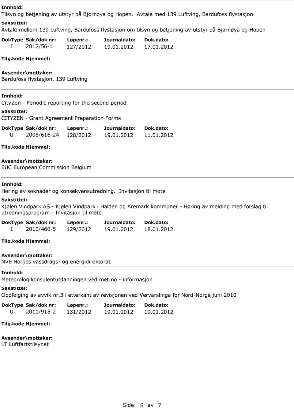 Luftving CityZen - Periodic reporting for the second period CTYZEN - Grant Agreement Preparation Forms 2008/616-24 128/2012